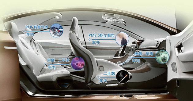 如何快速除去新车的内饰的味道?