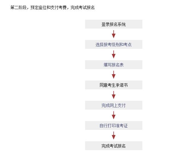 2020日语等级考试报名时间是什么时候?现在还无法注册!!!?插图4