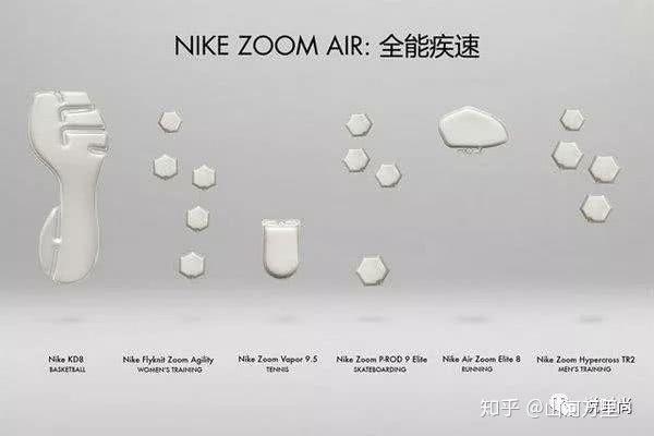 阿迪的boost,耐克的zoom,还有亚瑟士的gel同价位有都穿过的么,想入手慢跑用哪个脚感更好一点?