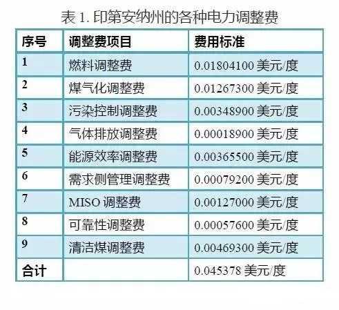 上海市阶梯电价_杭州市阶梯电价_阶梯电价_上海阶梯电价_阶梯电价表 - www.klieqi.com