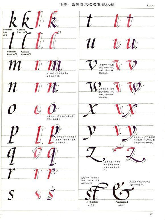 英语哥特体字帖_练习圆体用的笔? - 知乎