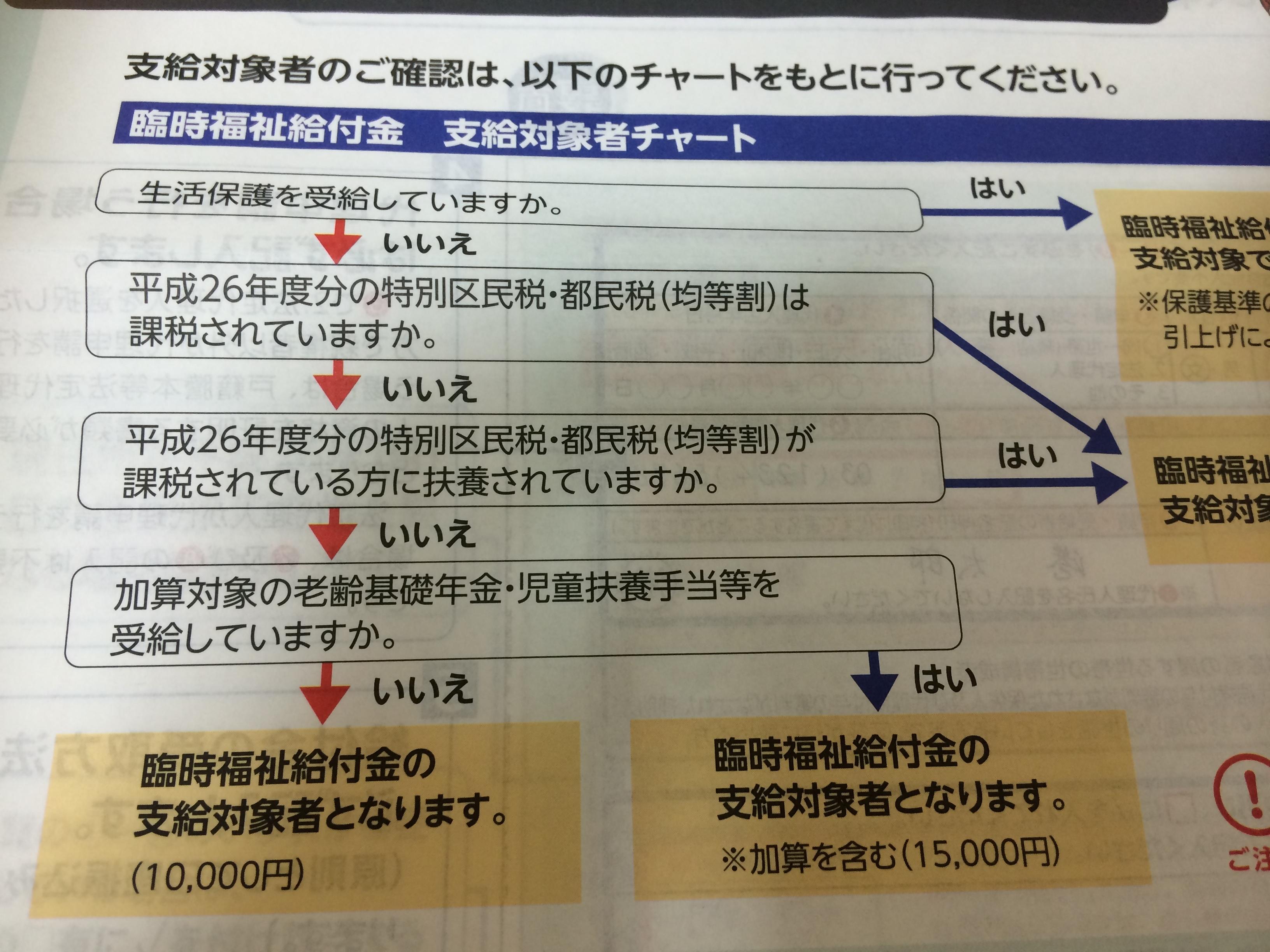 跟屁股后面要塞给你10000日元的政府好烦——谈谈日本的福利政策