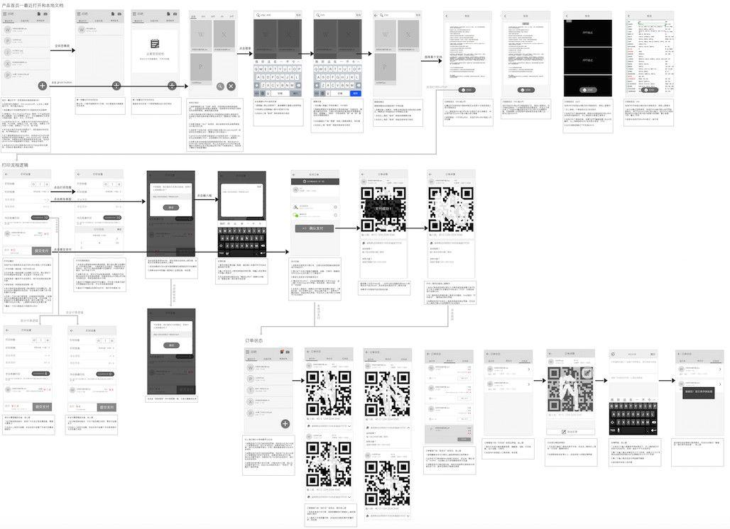 定制开发app为什么会这么复杂,看完会少走很多弯路!