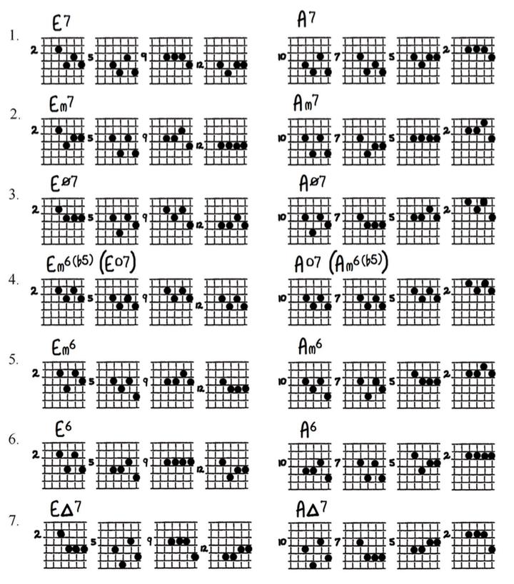 7 et 8 CORDES, guitares-et-basses, impro/composition, investigations 2fd95423654a51638e5d95129bd69641_hd