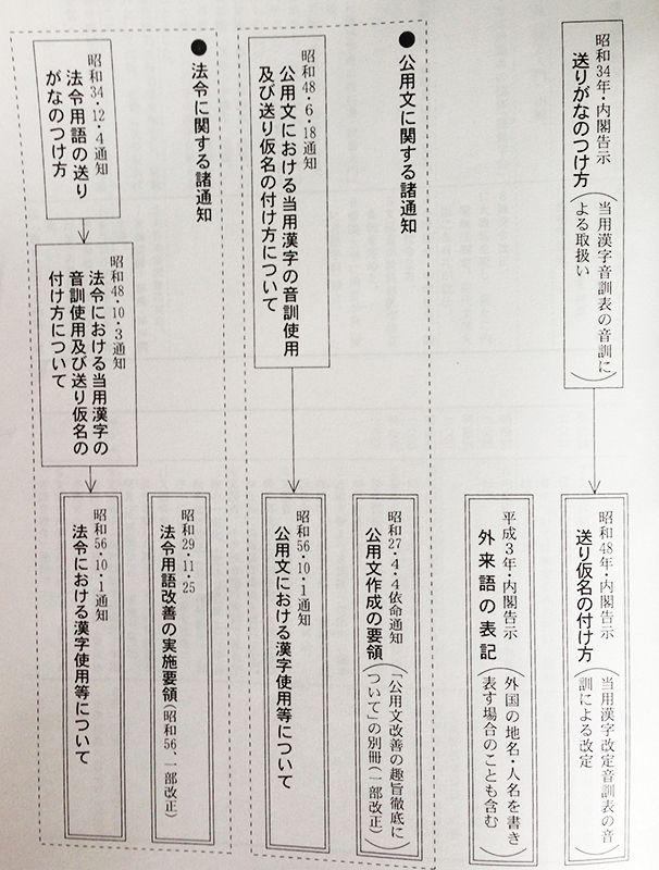 为什么日本也用简化字日本新字体 知乎