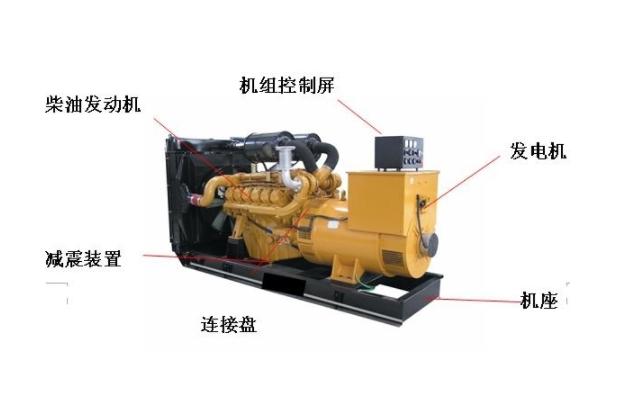 柴油发电机组组成结构说明图