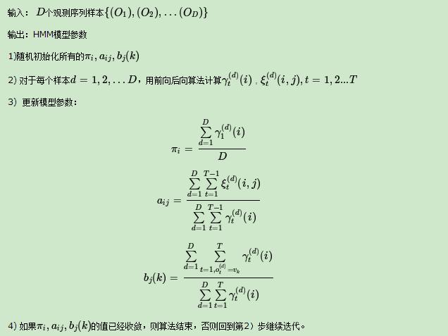 隐马尔可夫模型HMM插图88