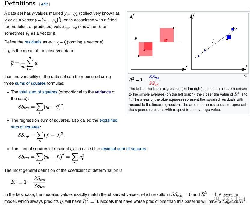 为什么要用R²来看拟合效果的好坏,而不是用残差平方和?插图