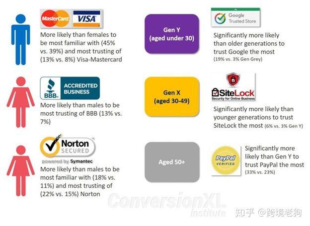 电商网站免费获取流量的25种方法(下)