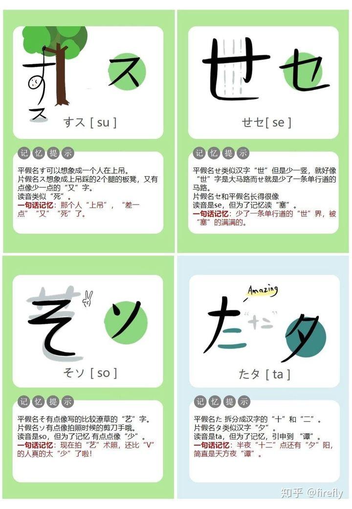 怎么记住五十音图的?详细的日语五十音图学习教程插图(12)