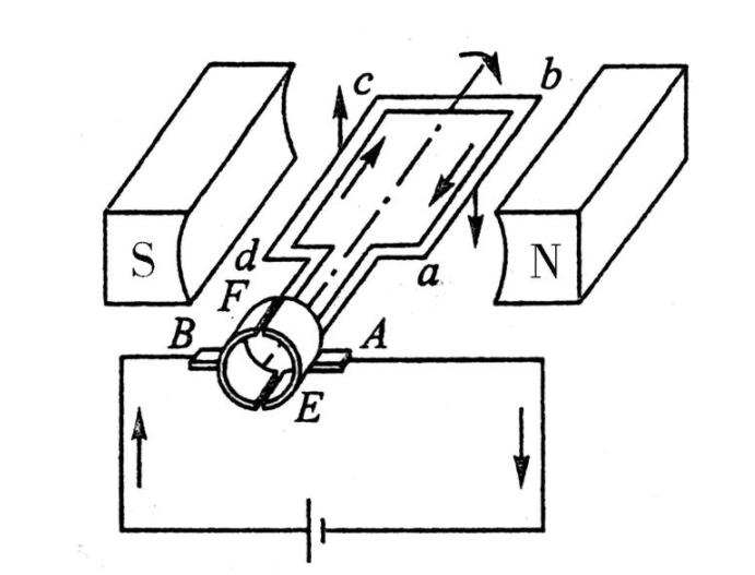 什么是电磁感应定律和电磁力定律?