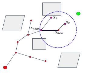 环境感知与规划专题(十)——基于采样的路径规划算法(二)插图(27)