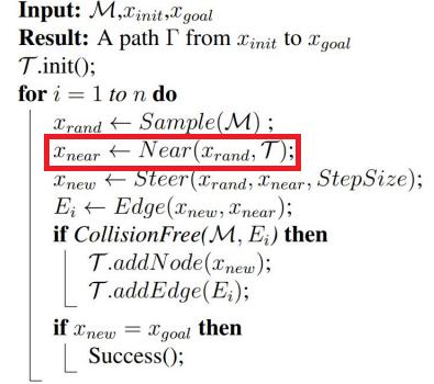 环境感知与规划专题(十)——基于采样的路径规划算法(二)插图