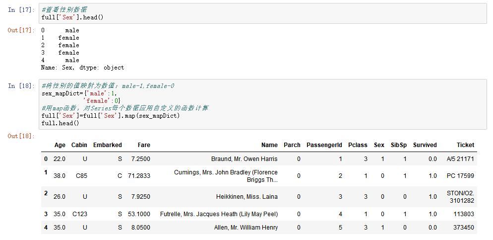 Kaggle入门-泰坦尼克生存概率预测