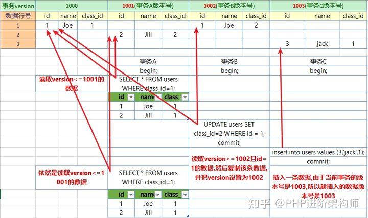 v2-3a5df5e836b455e0fb3ed3ff5044e301_720w.jpg