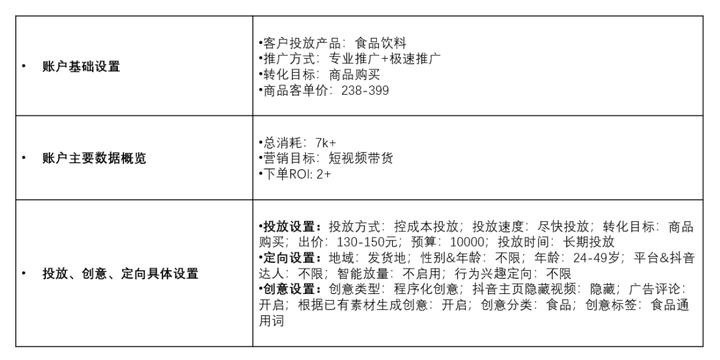 千川广告推广优秀案例,(淘宝直通车入口在哪里),巨量千川广告效果