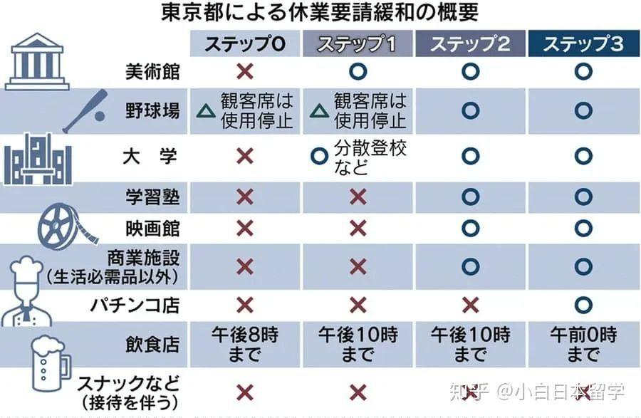 中国 入国 緩和 中国における外国人再入国規制緩和(招聘状・ビザ免除)の補足