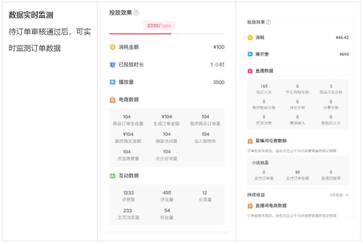 千川广告开户,(淘宝直通车怎么推广技巧),千川直播广告代理