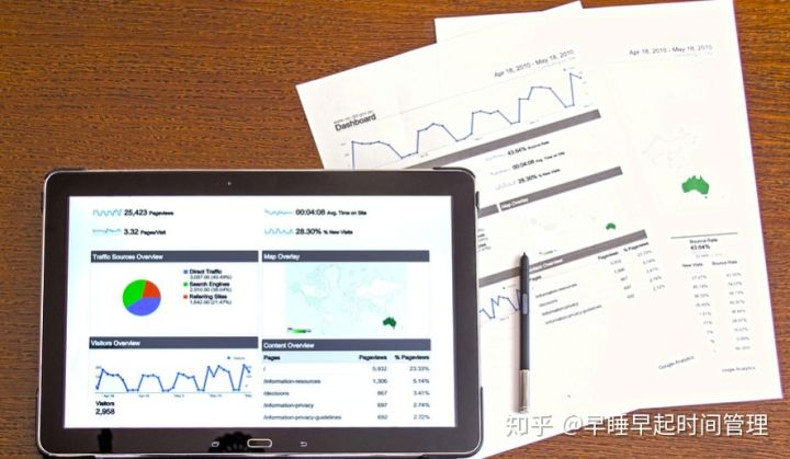 信息及数据素养
