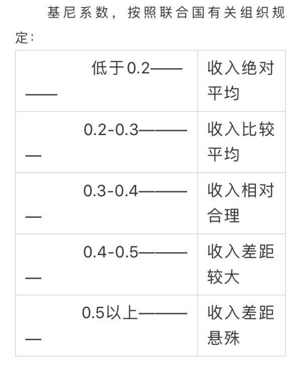 基尼系数的定义(我国的基尼系数是多少)