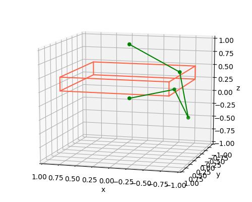 【OMPL】基本采样方法与自定义采样器(3)插图(7)