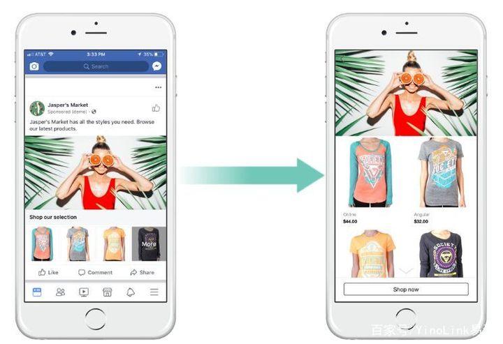 如何创建facebook广告?