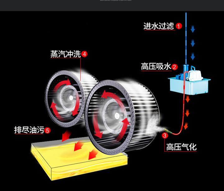 蒸箱的用途有哪些(蒸箱和蒸烤箱哪个更实用)插图(15)