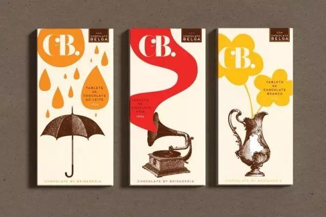 如何学习包装设计?国际设计获奖作品欣赏