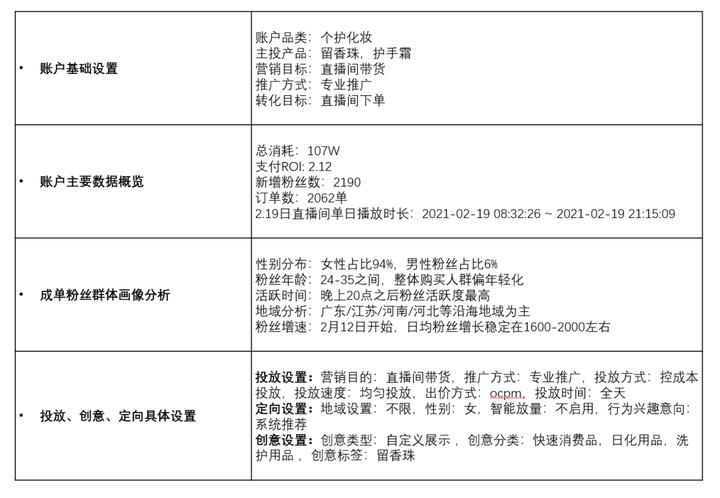 千川广告推广优秀案例,(淘宝直通车如何查操作记录),巨量千川广告效果