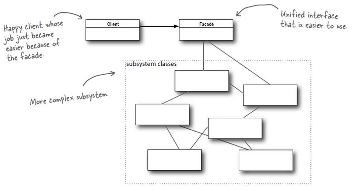 《Java的23种设计模式,详细讲解(三)》
