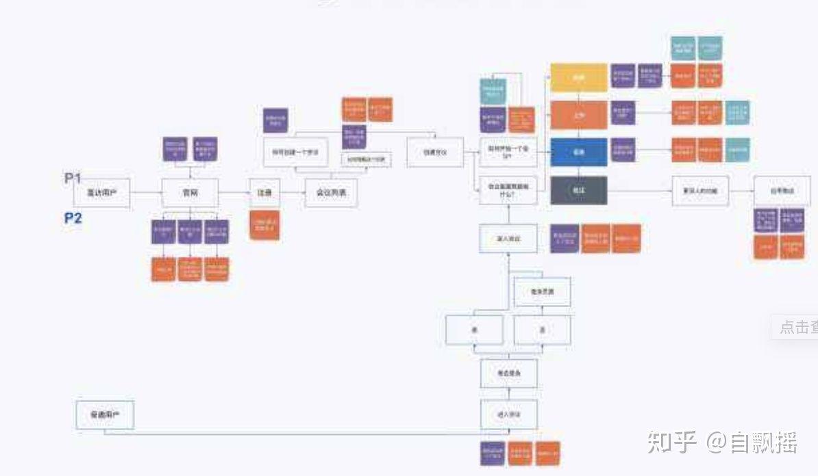 超全面解析开发一个app需要多少投入