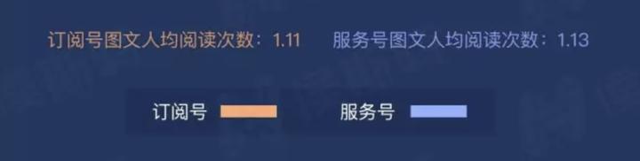 【独家】2017年第二季度公众号图文群发数据报告插图(2)