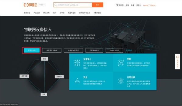 Alibaba Cloud, Internet of Things, device access interface