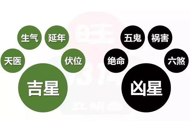 上海风水老师
