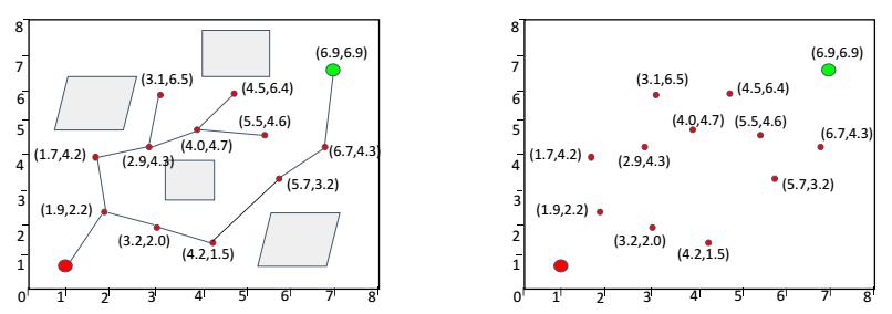 环境感知与规划专题(十)——基于采样的路径规划算法(二)插图(5)