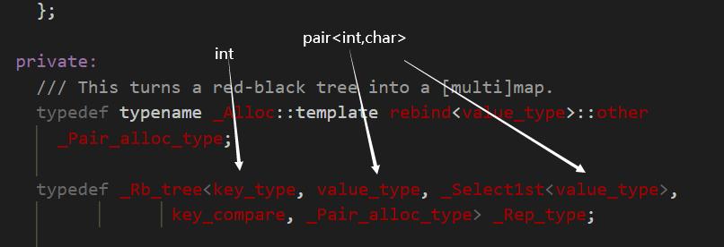map对红黑树的定义