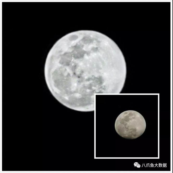 文章微博道歉原文_镜头过硬还是AI加持?华为P30 Pro拍月亮到底能不能行?_人工智能 ...