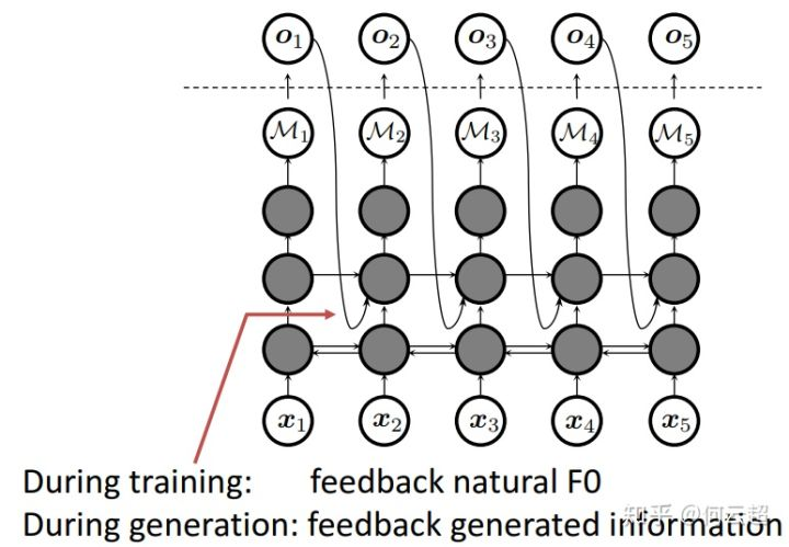 Must Know Tipstricks In Deep Neural Networks By