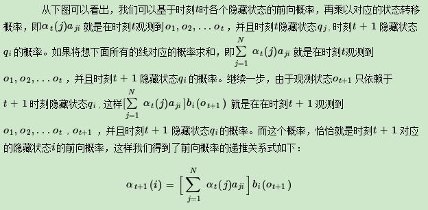 隐马尔可夫模型HMM插图42