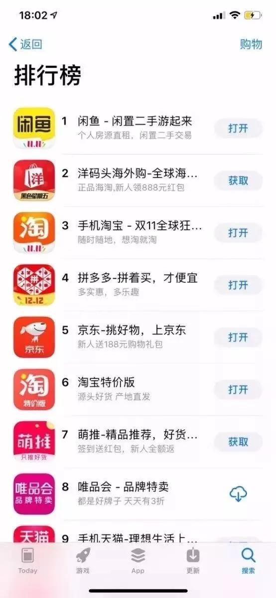 闲鱼下载量有多少(闲鱼为什么能登顶app store)