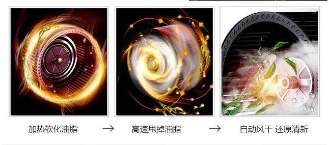 蒸箱的用途有哪些(蒸箱和蒸烤箱哪个更实用)插图(16)