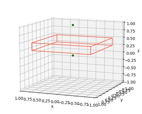 【OMPL】基本采样方法与自定义采样器(3)插图(4)