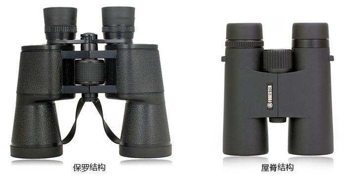 给新手选购望远镜的几点建议及望远镜基础常识插图(2)