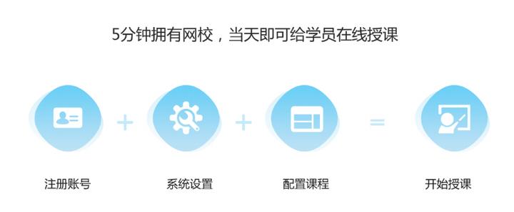 在线网校授课平台,在线教育系统搭建平台  第2张