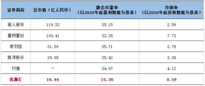 认购逾25倍,暗盘收涨,优趣汇(2177.HK)首秀表现值得期待