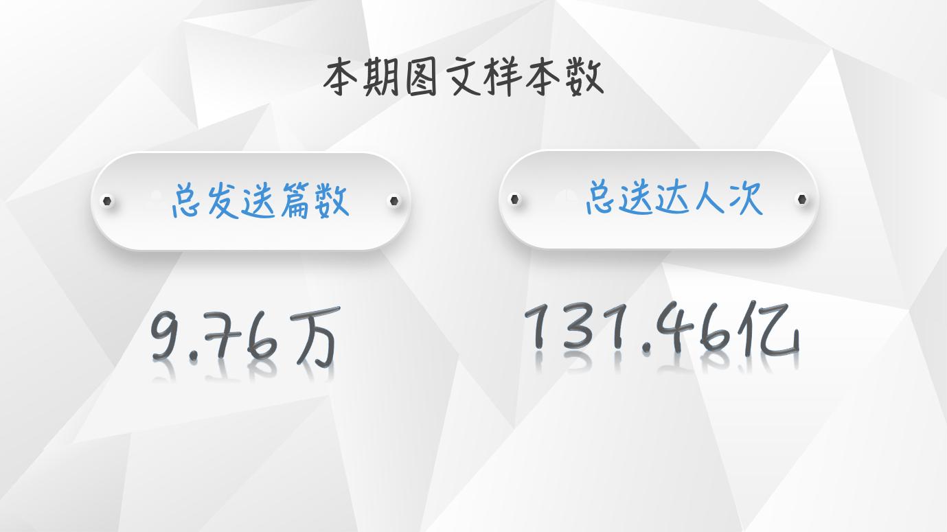 【独家】2018年8月微信公众号图文群发数据报告插图