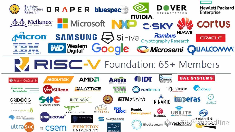 国内芯片技术交流-RISC-V - 解决国产民用处理器困局的终极方案?risc-v单片机中文社区(2)