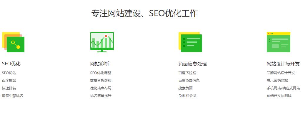 好客站SEO中心服务项目大全+SEO专业度项目拓展分析