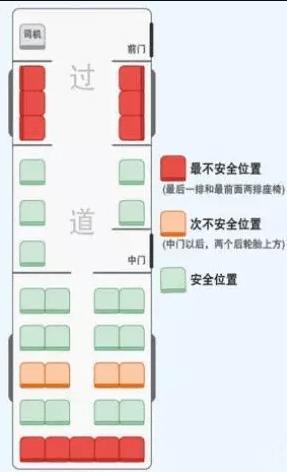 旅游大巴多少座位?插图2