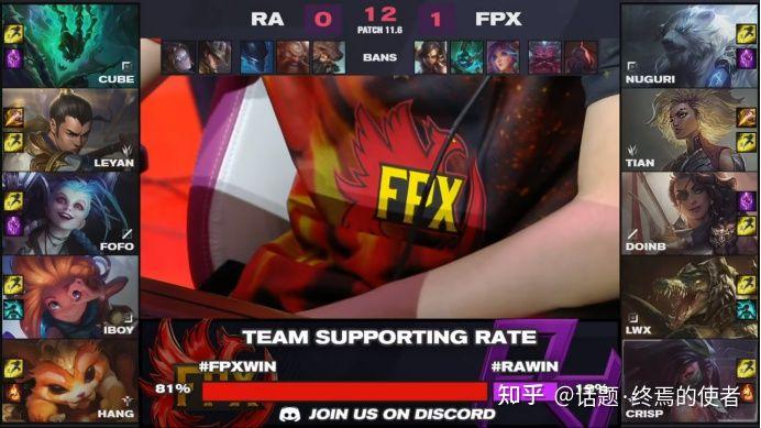 4月3日春季赛季后赛FPXvsRA复盘:致命失误?